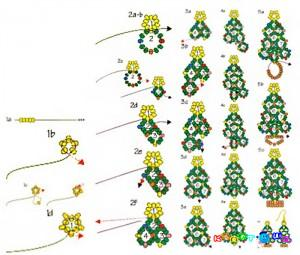 beaded-christmas-tree-diagram